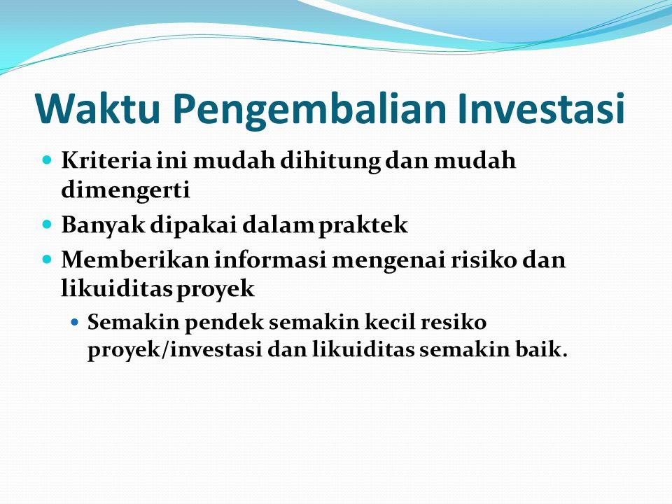 Waktu Pengembalian Investasi
