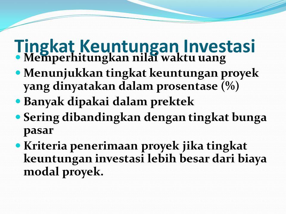 Tingkat Keuntungan Investasi
