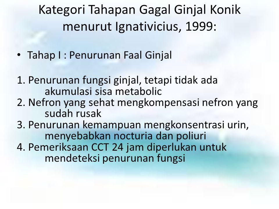 Kategori Tahapan Gagal Ginjal Konik menurut Ignativicius, 1999: