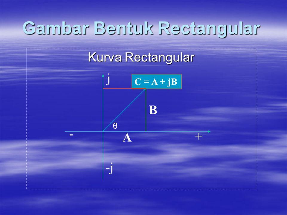 Gambar Bentuk Rectangular