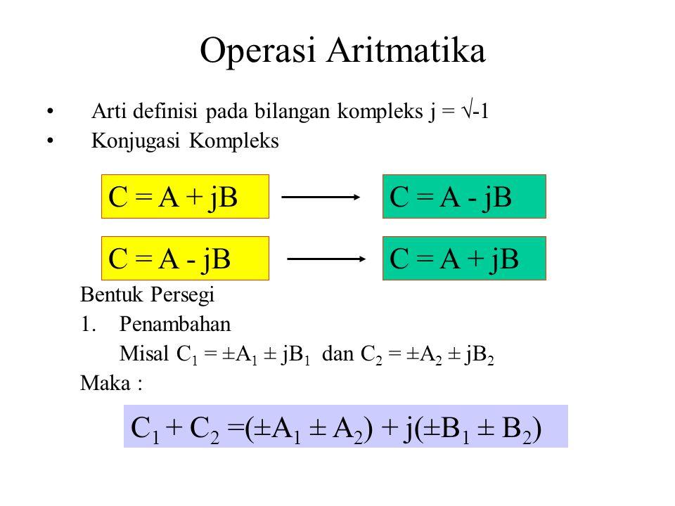 Operasi Aritmatika C = A + jB C = A - jB C = A - jB C = A + jB