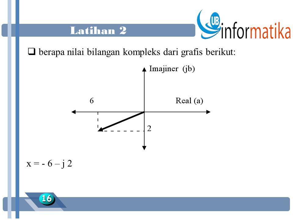Latihan 2 berapa nilai bilangan kompleks dari grafis berikut: x = - 6 – j 2 16