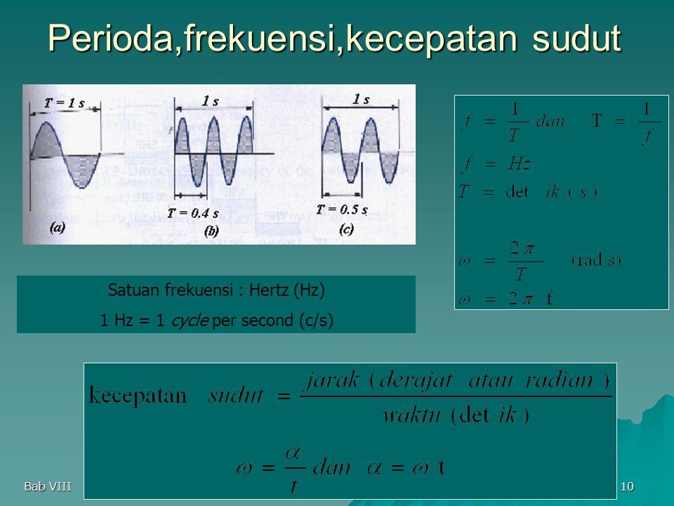 Perioda,frekuensi,kecepatan sudut