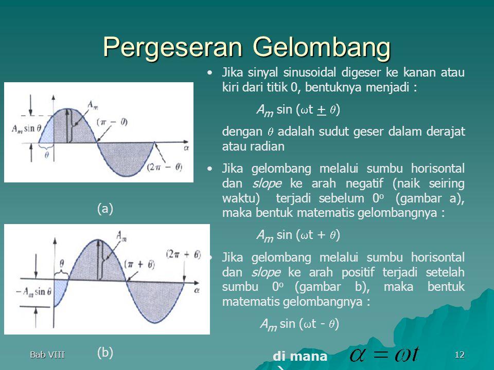 Pergeseran Gelombang Jika sinyal sinusoidal digeser ke kanan atau kiri dari titik 0, bentuknya menjadi :