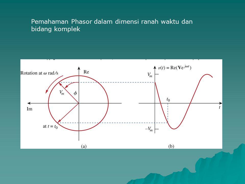 Pemahaman Phasor dalam dimensi ranah waktu dan bidang komplek