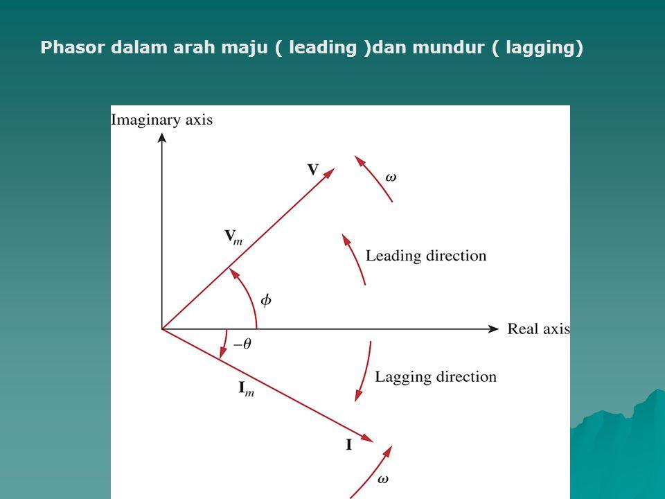 Phasor dalam arah maju ( leading )dan mundur ( lagging)