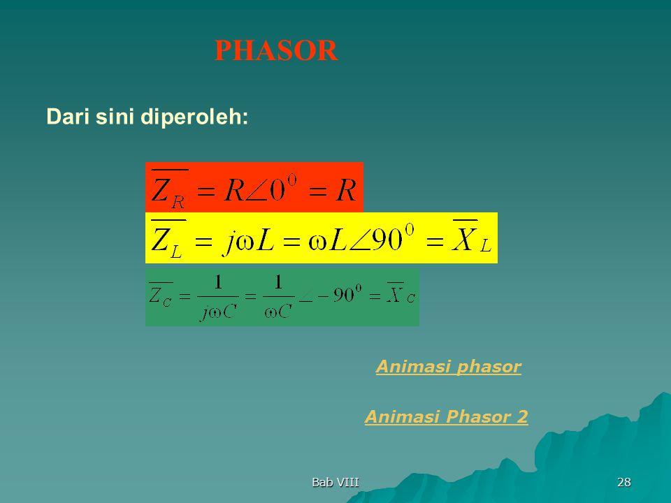 PHASOR Dari sini diperoleh: Animasi phasor Animasi Phasor 2 Bab VIII