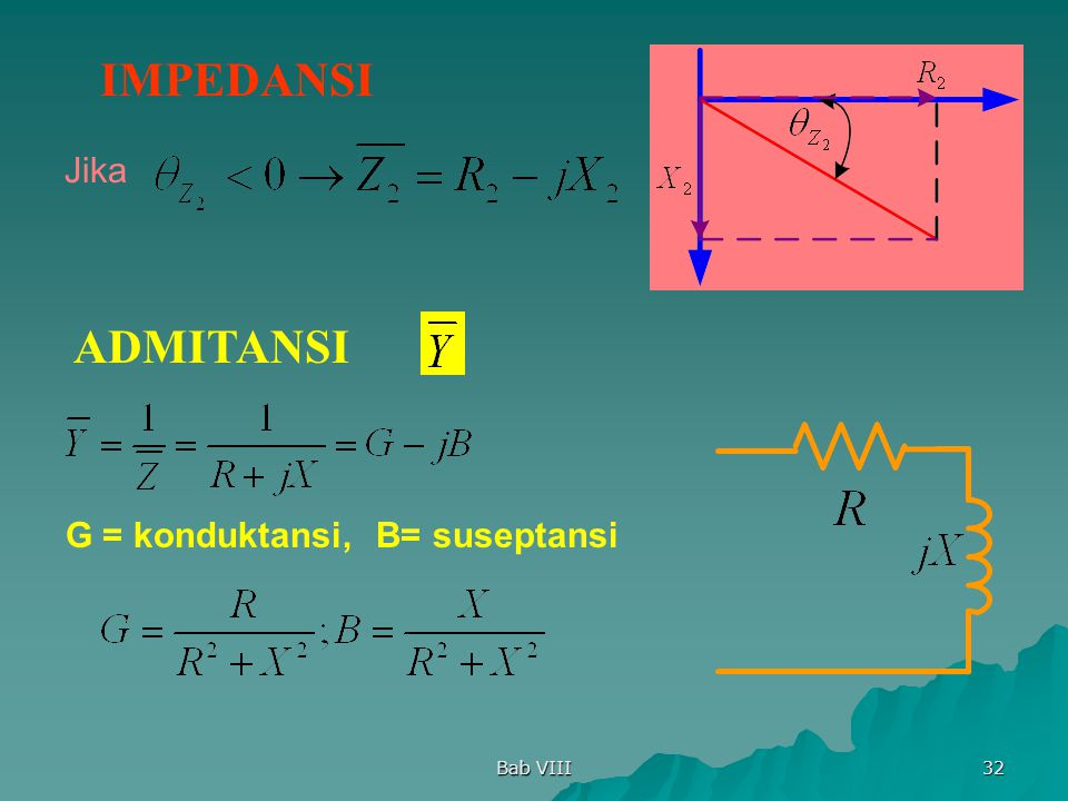 IMPEDANSI Jika ADMITANSI G = konduktansi, B= suseptansi Bab VIII