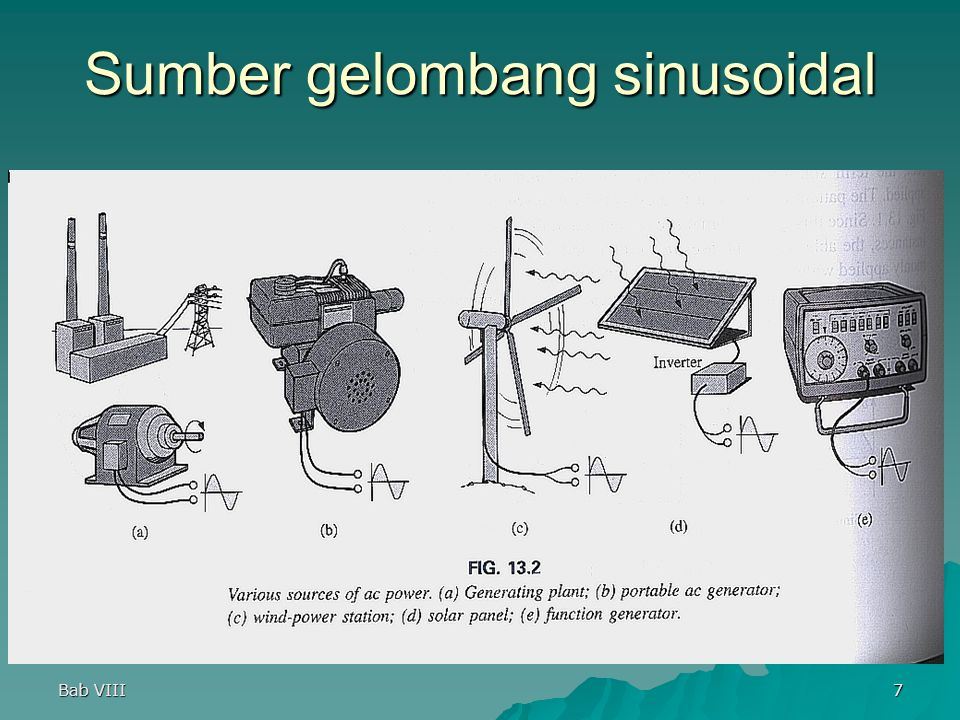 Sumber gelombang sinusoidal