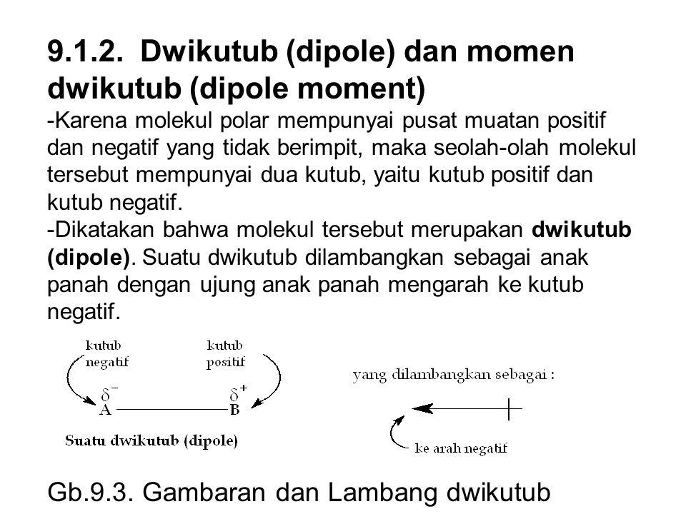 9.1.2. Dwikutub (dipole) dan momen dwikutub (dipole moment)