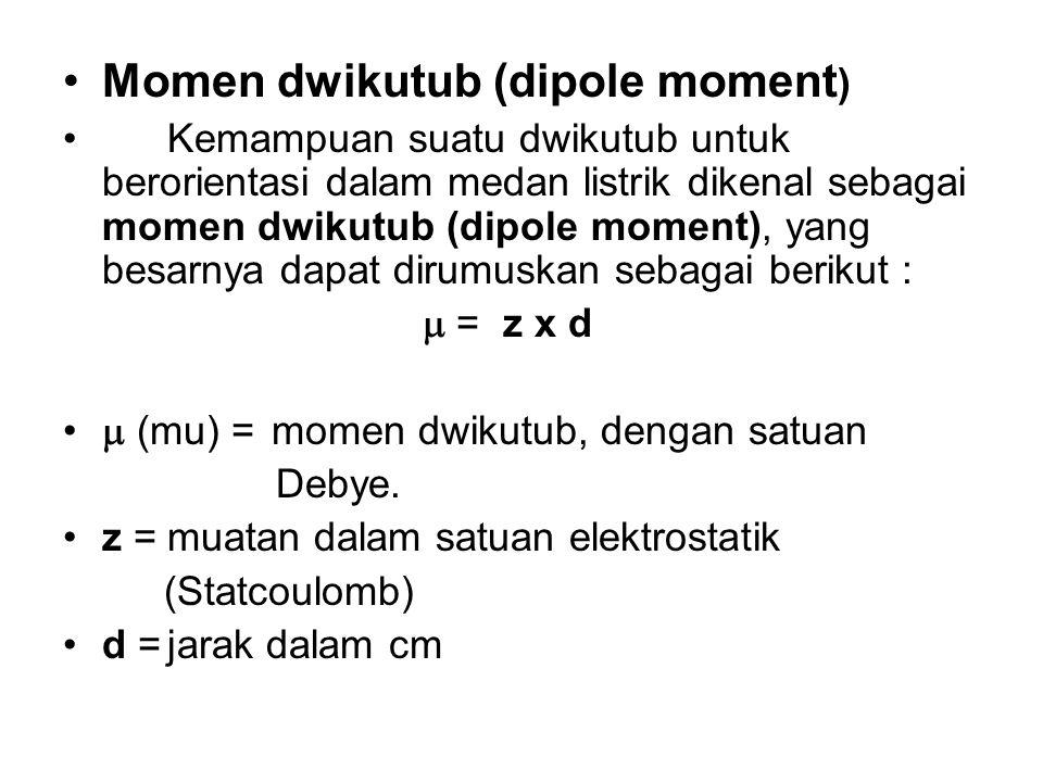 Momen dwikutub (dipole moment)