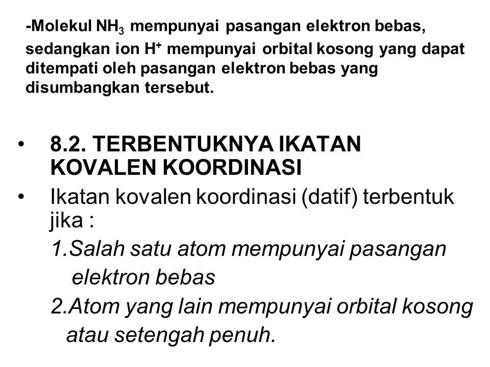 8.2. TERBENTUKNYA IKATAN KOVALEN KOORDINASI