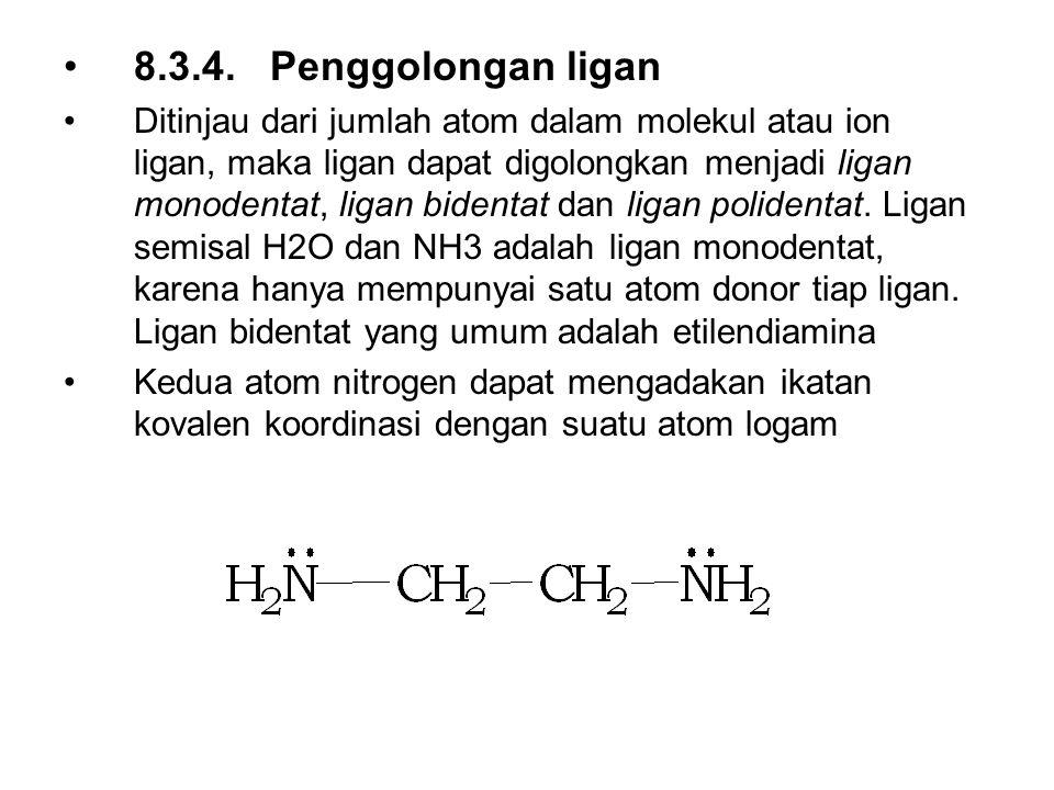 8.3.4. Penggolongan ligan