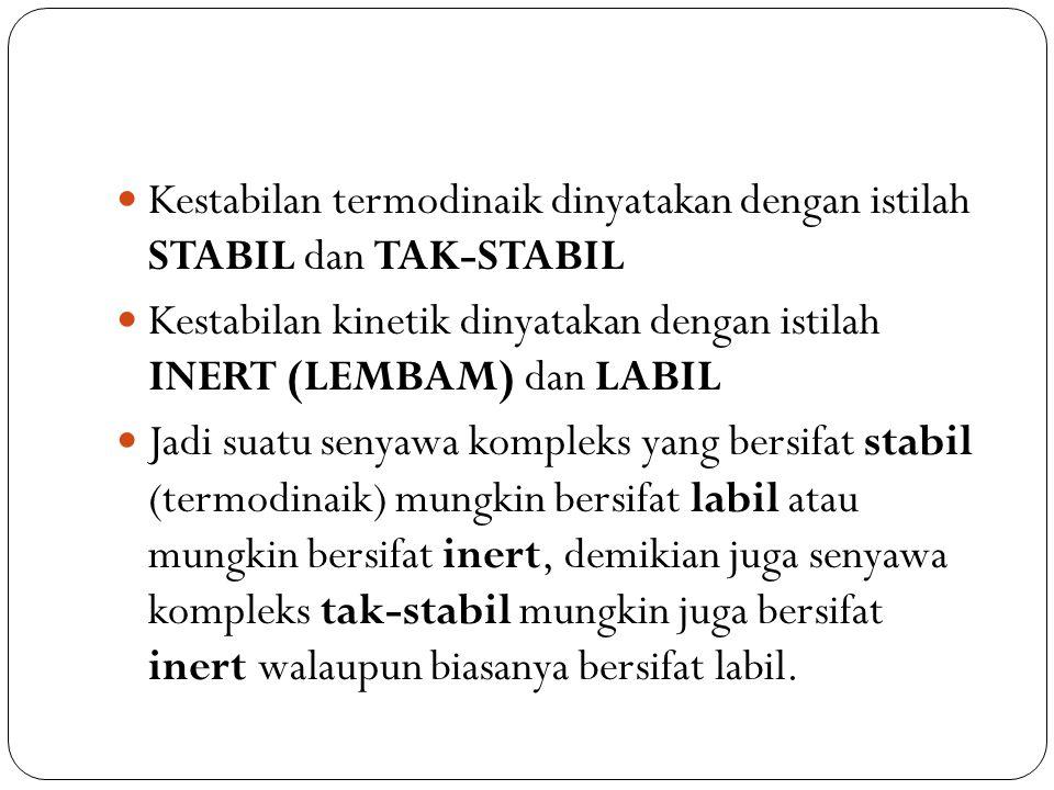 Kestabilan termodinaik dinyatakan dengan istilah STABIL dan TAK-STABIL