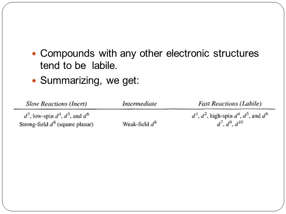 Compounds with any other electronic structures tend to be labile.