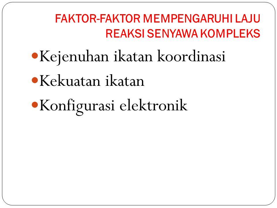 FAKTOR-FAKTOR MEMPENGARUHI LAJU REAKSI SENYAWA KOMPLEKS
