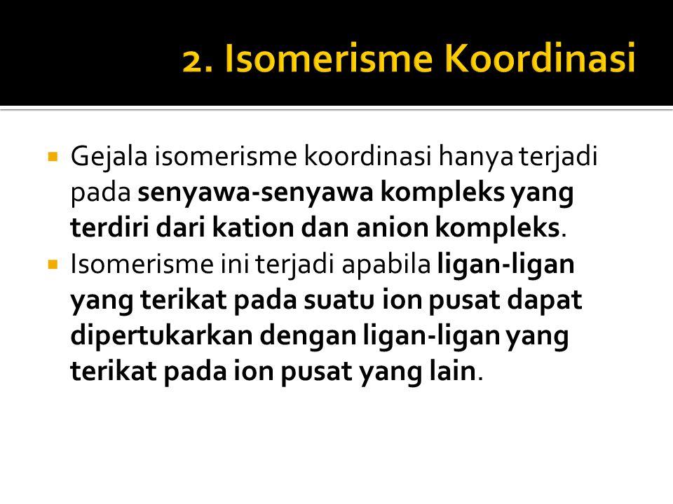 2. Isomerisme Koordinasi