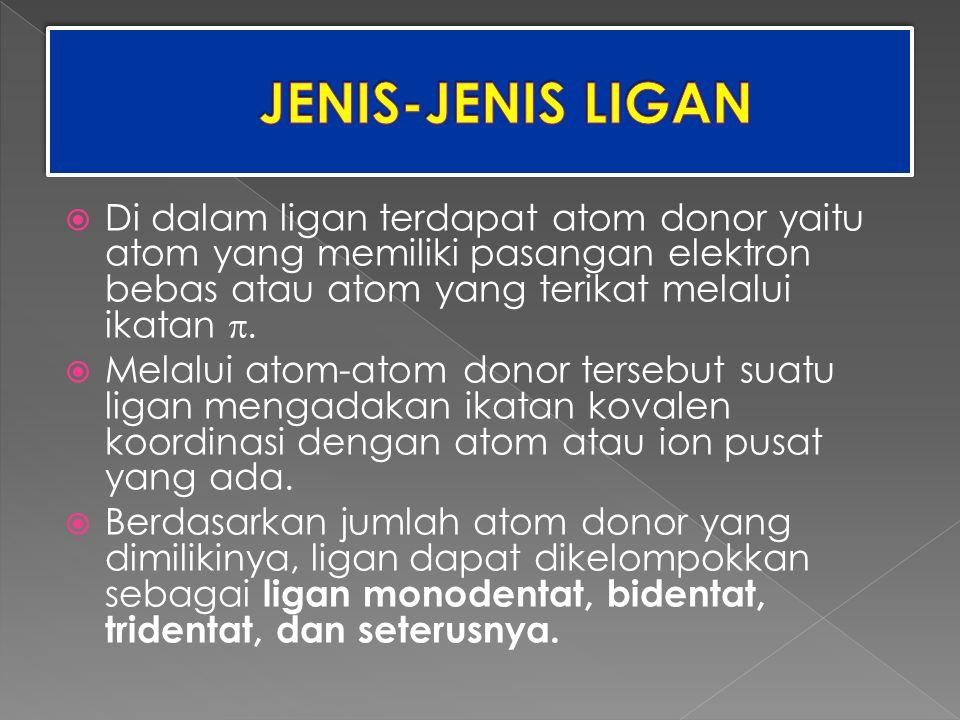 JENIS-JENIS LIGAN Di dalam ligan terdapat atom donor yaitu atom yang memiliki pasangan elektron bebas atau atom yang terikat melalui ikatan .