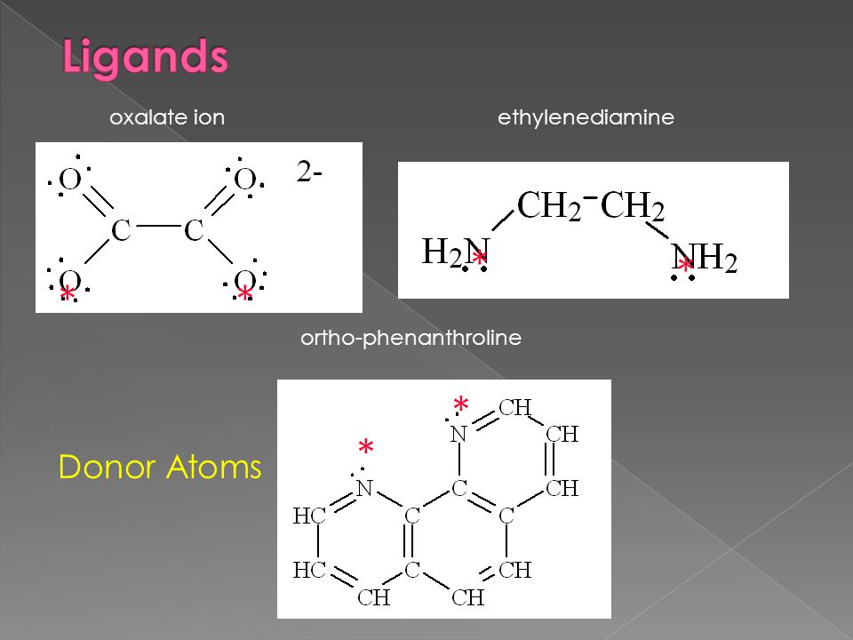 Ligands * * * * * * Donor Atoms oxalate ion ethylenediamine