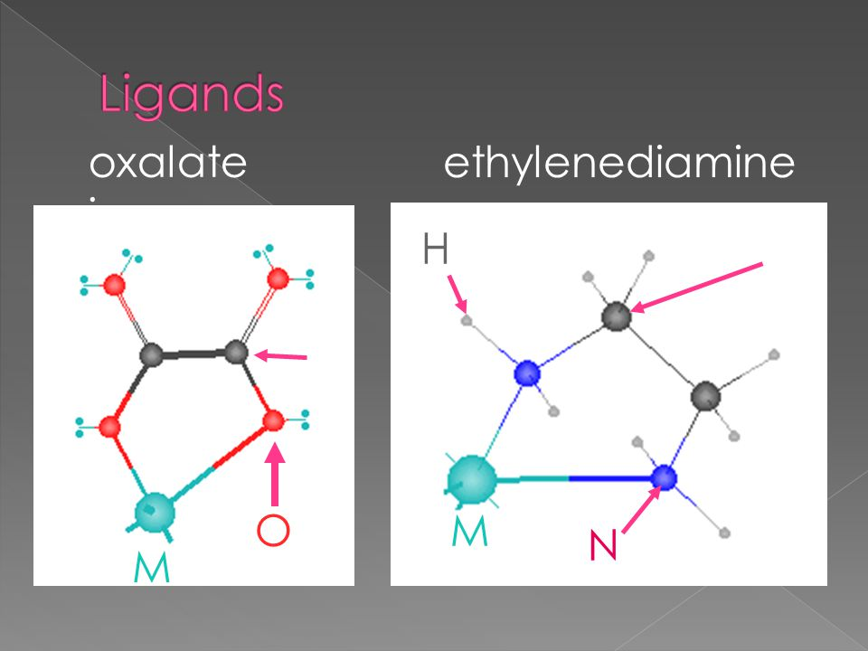 Ligands oxalate ion ethylenediamine H C C O M N M