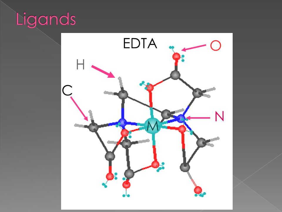 Ligands EDTA O H C N M