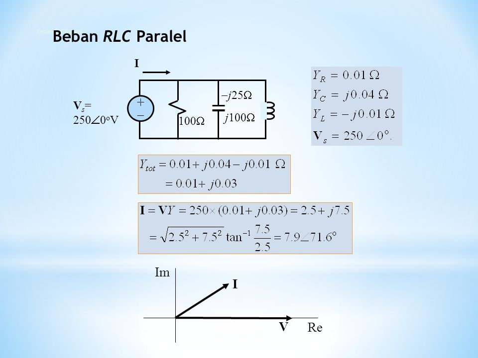 Beban RLC Paralel +  Im I V Re I j25 Vs= 2500oV j100 100
