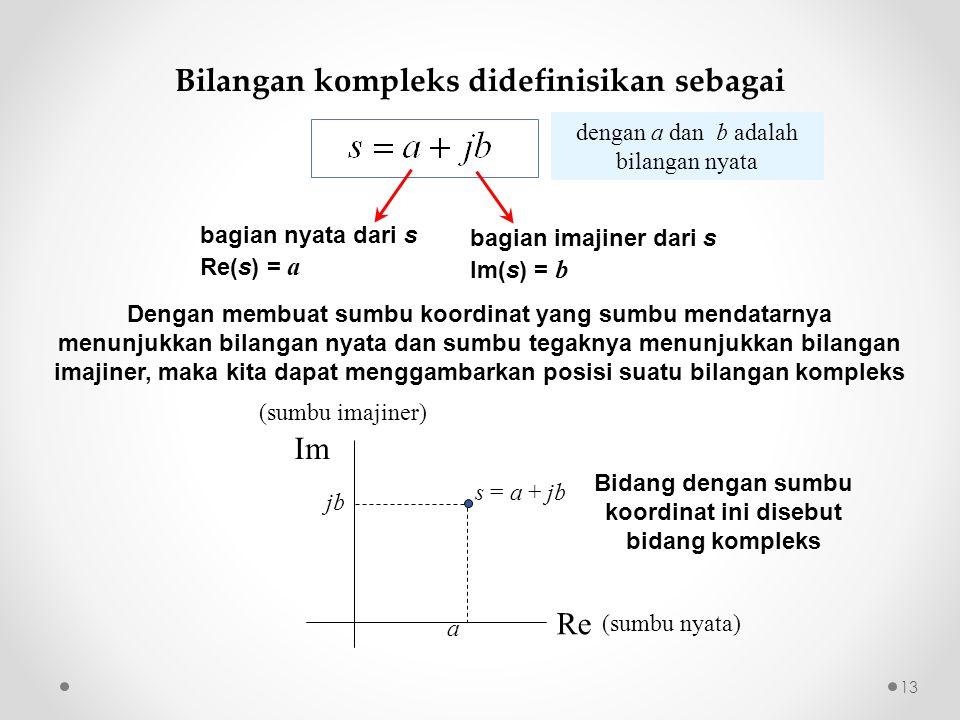 Bilangan kompleks didefinisikan sebagai