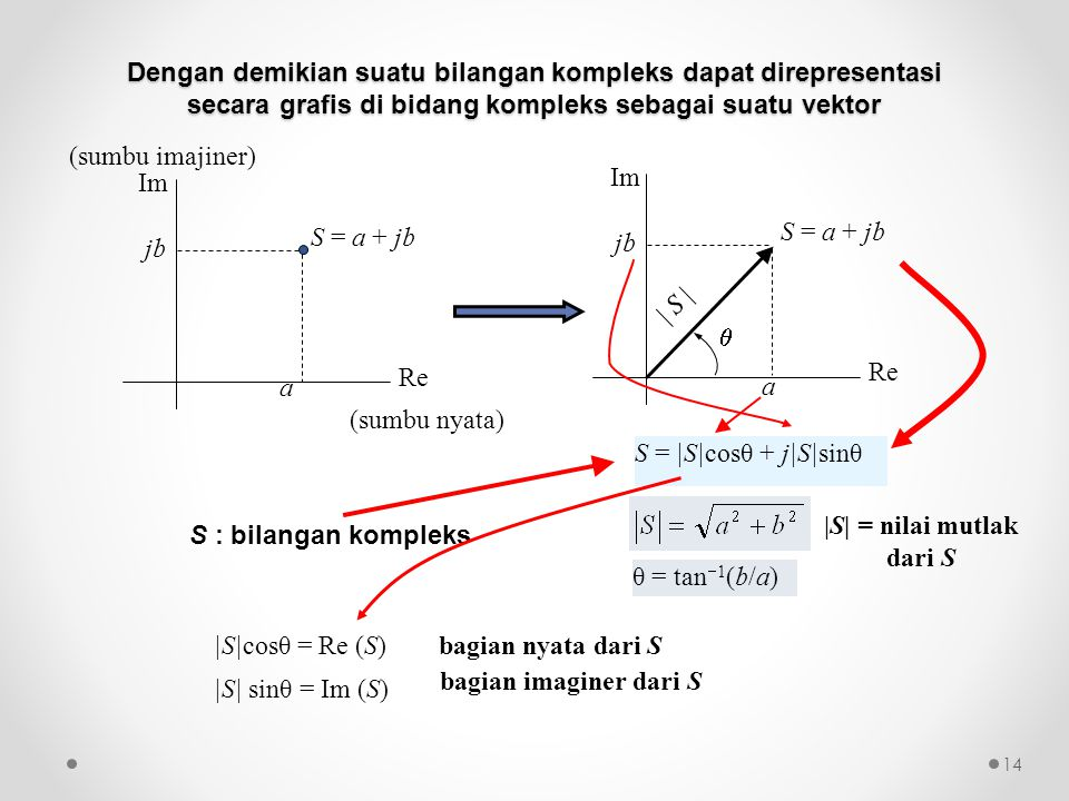 |S| = nilai mutlak dari S