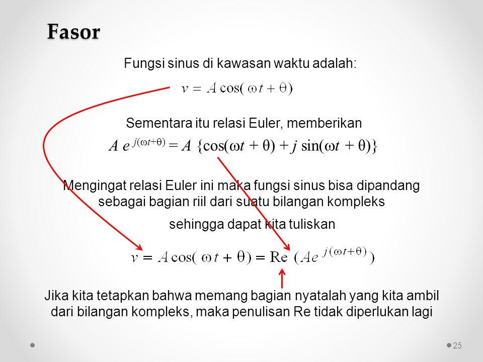 Fasor A e j(t+) = A {cos(t + θ) + j sin(t + θ)}