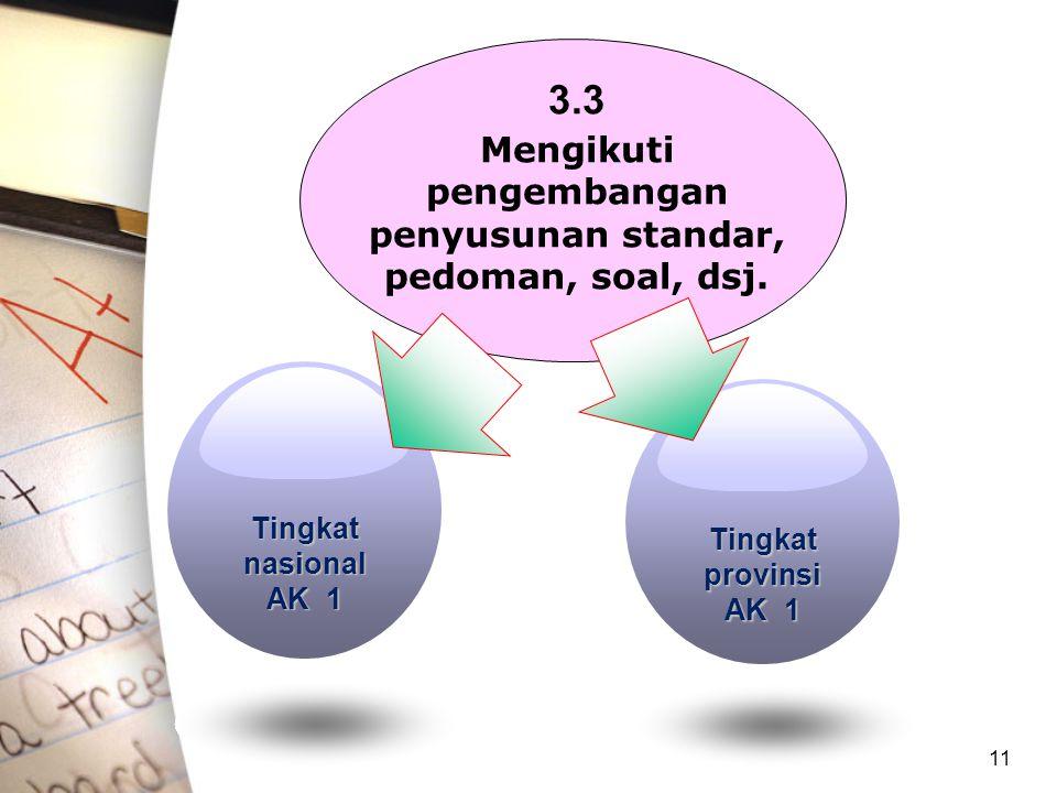 3.3 Mengikuti pengembangan penyusunan standar, pedoman, soal, dsj.