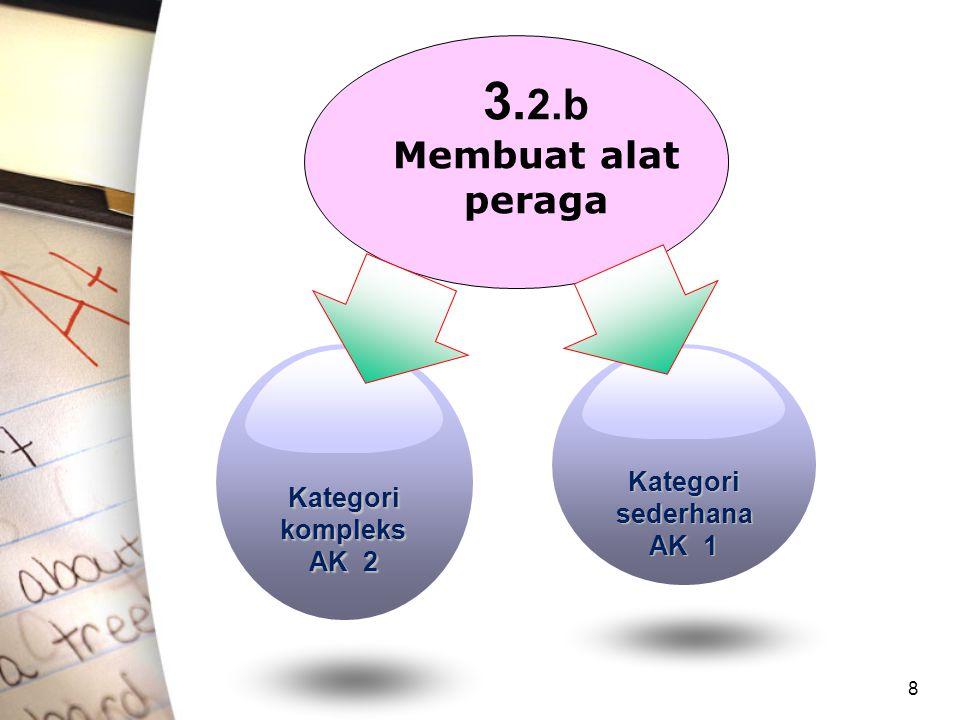 3.2.b Membuat alat peraga Kategori sederhana Kategori kompleks AK 1