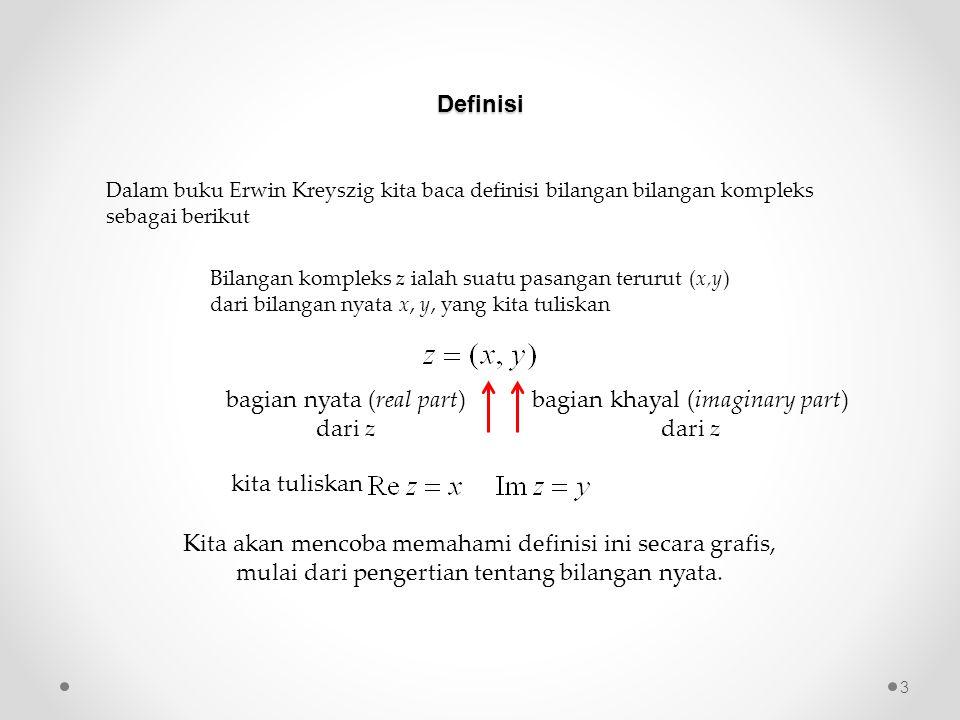 bagian nyata (real part) dari z bagian khayal (imaginary part) dari z