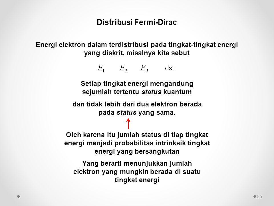 Distribusi Fermi-Dirac