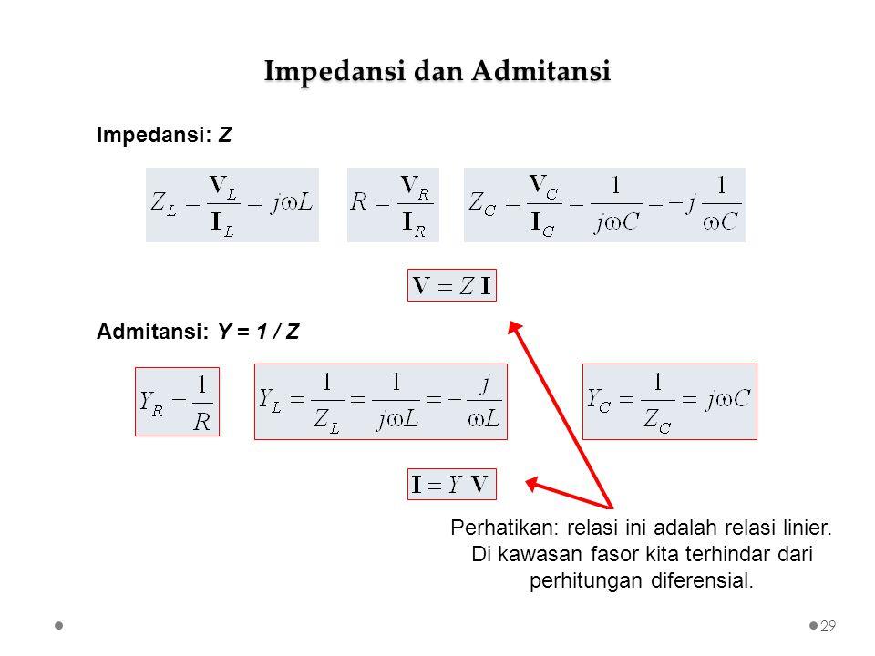 Impedansi dan Admitansi