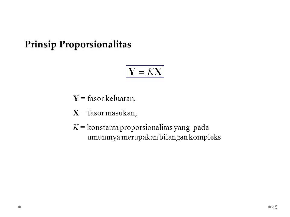 Prinsip Proporsionalitas