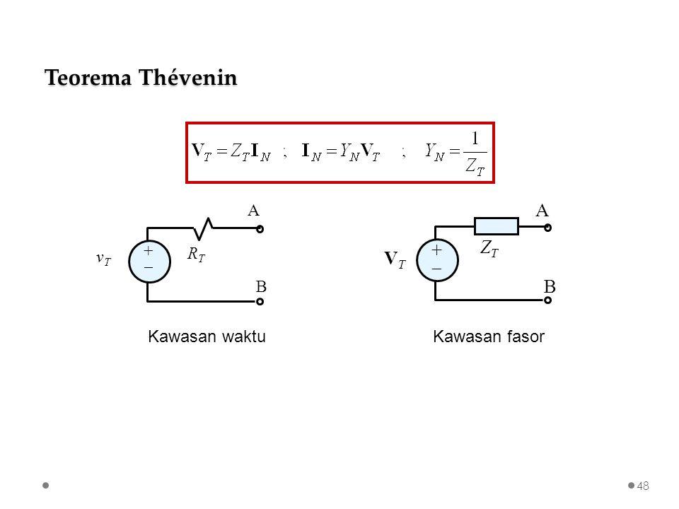 Teorema Thévenin A ZT VT +  B RT A B vT +  Kawasan waktu
