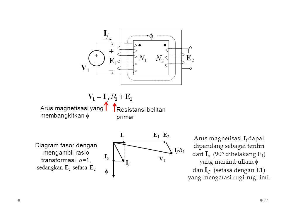 Analisis rangkaian listrik di kawasan fasor ppt download dan ic sefasa dengan e1 yang mengatasi rugi rugi inti ccuart Gallery