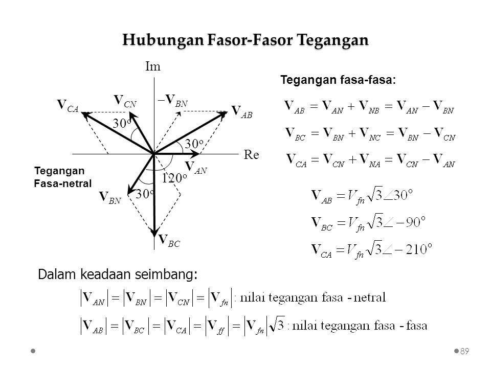 Hubungan Fasor-Fasor Tegangan