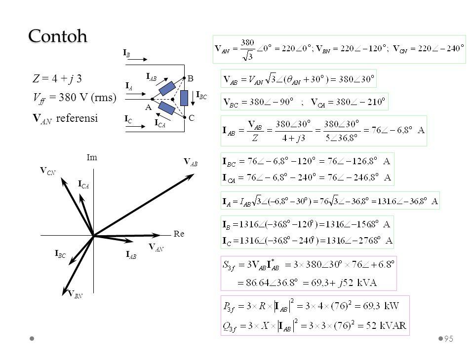 Contoh Z = 4 + j 3 Vff = 380 V (rms) VAN referensi IB IAB B IA IBC A