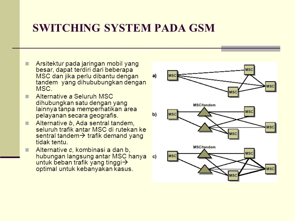 SWITCHING SYSTEM PADA GSM