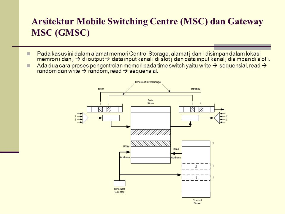 Arsitektur Mobile Switching Centre (MSC) dan Gateway MSC (GMSC)