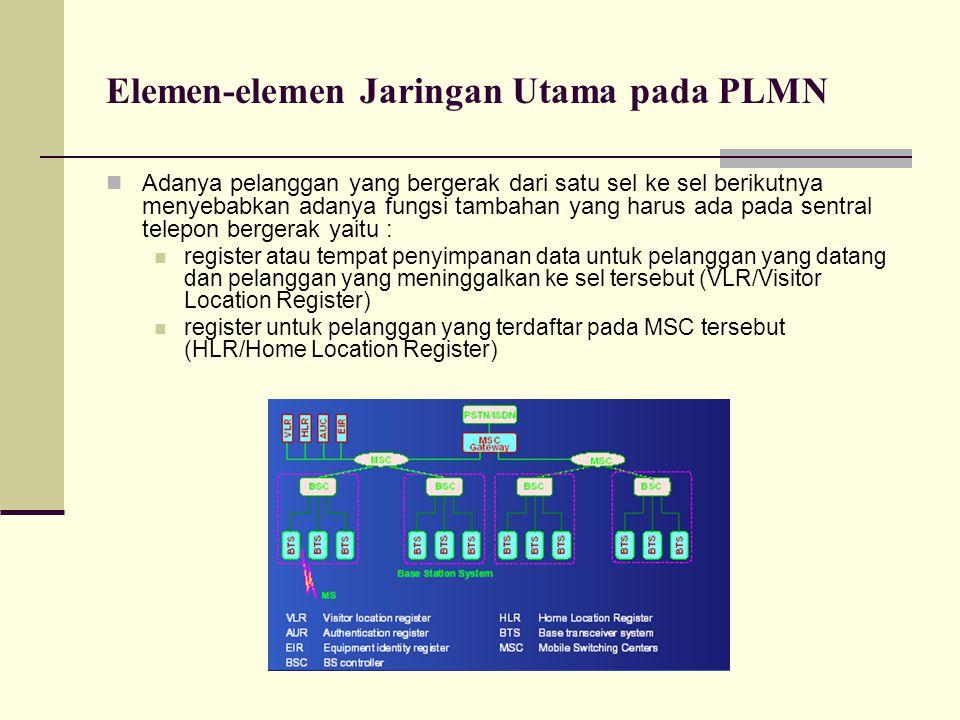 Elemen-elemen Jaringan Utama pada PLMN