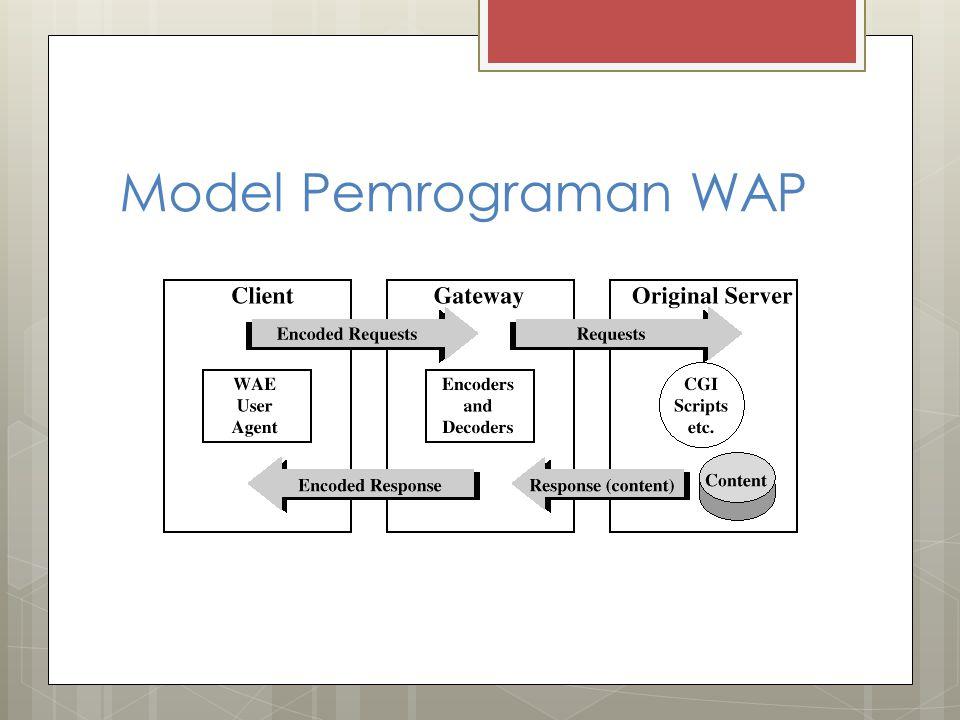 Model Pemrograman WAP