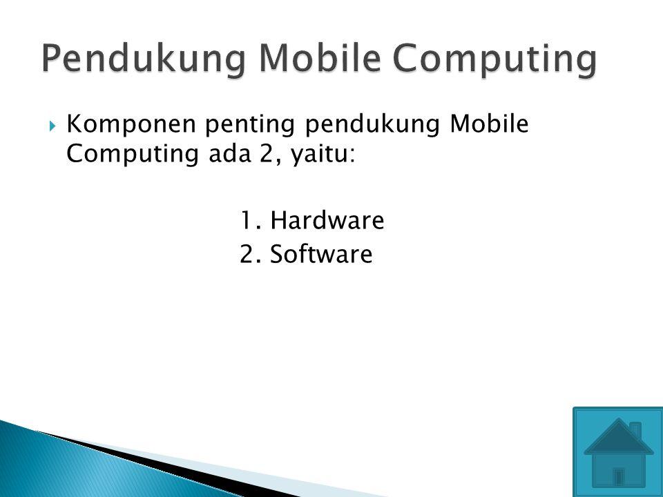 Pendukung Mobile Computing