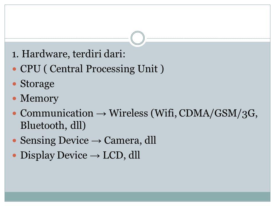 1. Hardware, terdiri dari: