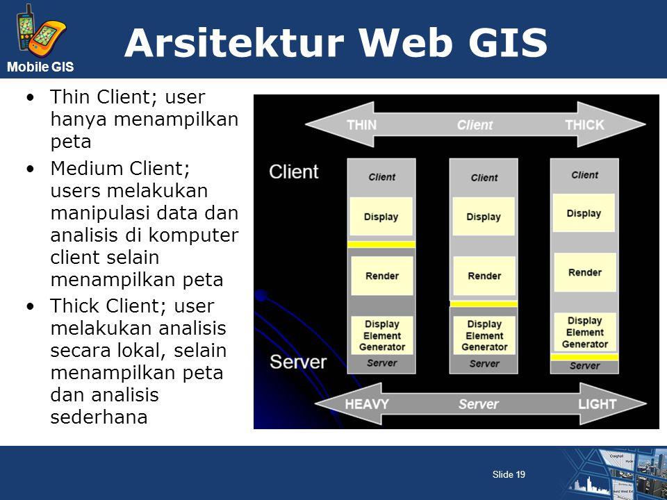 Arsitektur Web GIS Thin Client; user hanya menampilkan peta