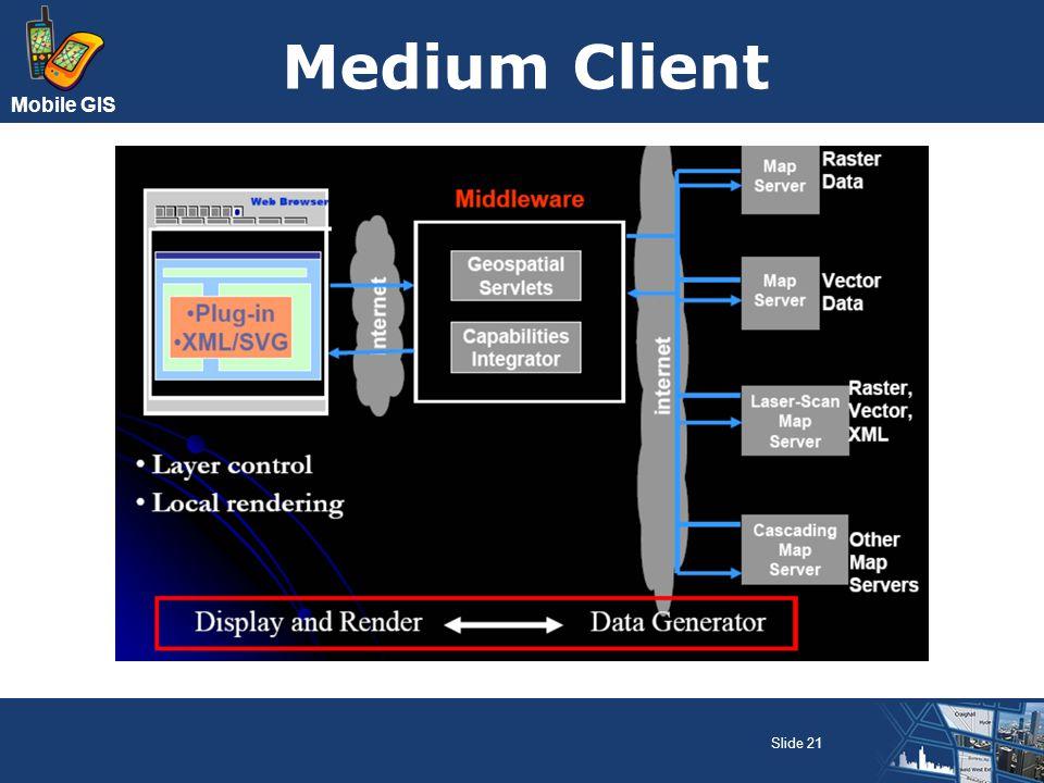 Medium Client