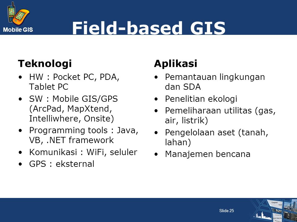 Field-based GIS Teknologi Aplikasi HW : Pocket PC, PDA, Tablet PC
