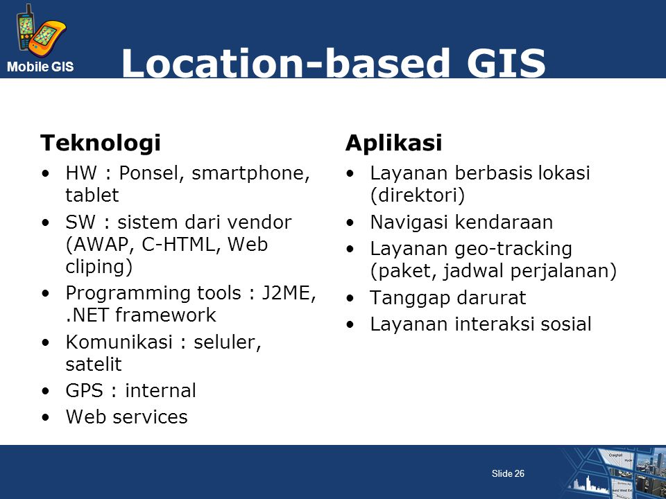 Location-based GIS Teknologi Aplikasi HW : Ponsel, smartphone, tablet