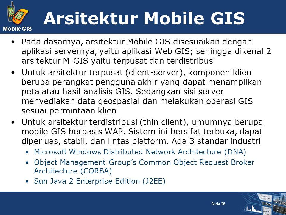 Arsitektur Mobile GIS